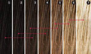 descolorir cabelo preto