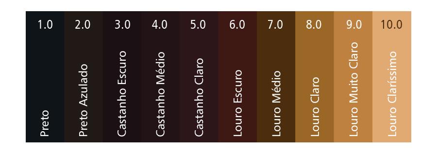 Tabela de cores de cabelo: cores base